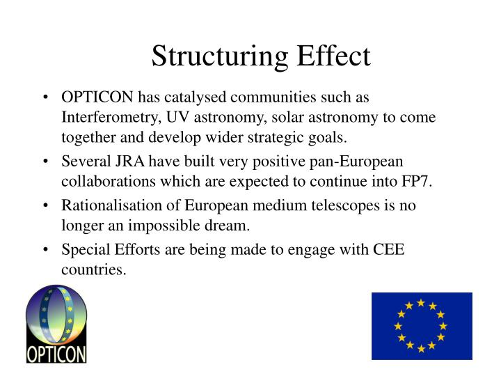 Structuring Effect