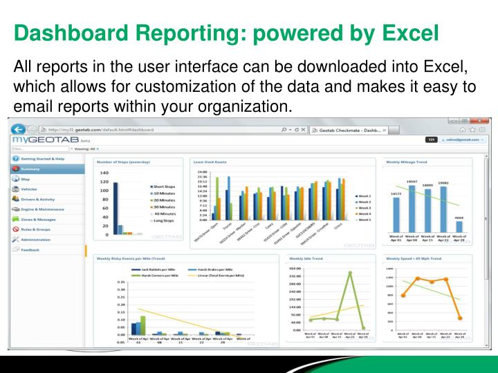 Dashboard Reporting: powered by Excel