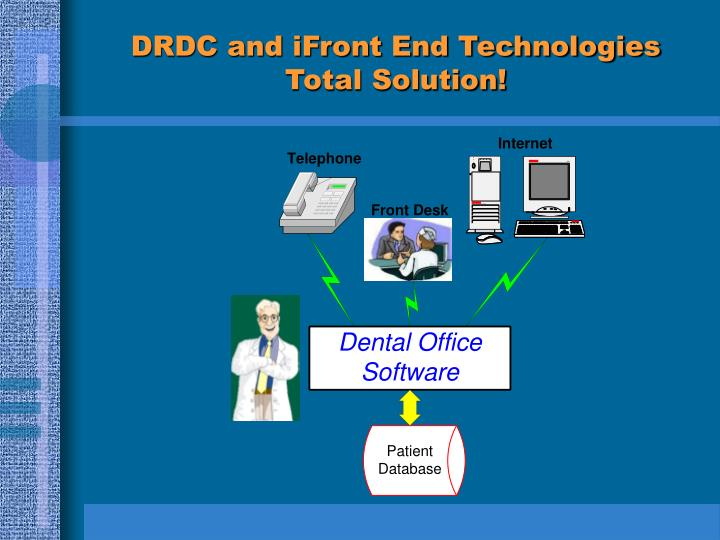 DRDC and iFront End Technologies Total Solution!