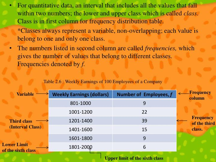 For quantitative data, an interval that includes all the values that fall within two numbers; the lower and upper class which is called