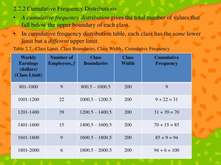 2.2.2 Cumulative Frequency Distributions