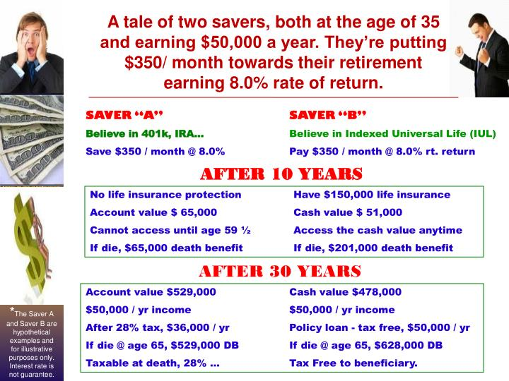 A tale of two savers, both at the age of 35