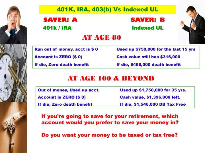 401K, IRA, 403(b) Vs Indexed UL