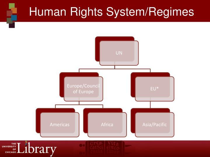 Human Rights System/Regimes