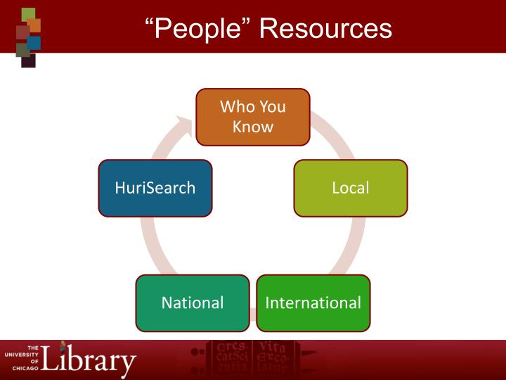 """""""People"""" Resources"""