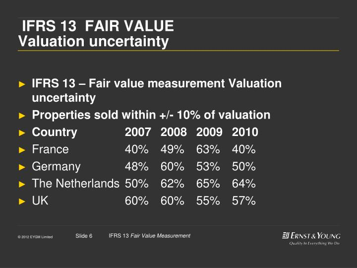 IFRS 13  FAIR VALUE