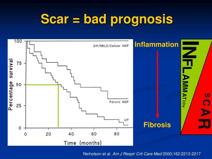 Scar = bad prognosis