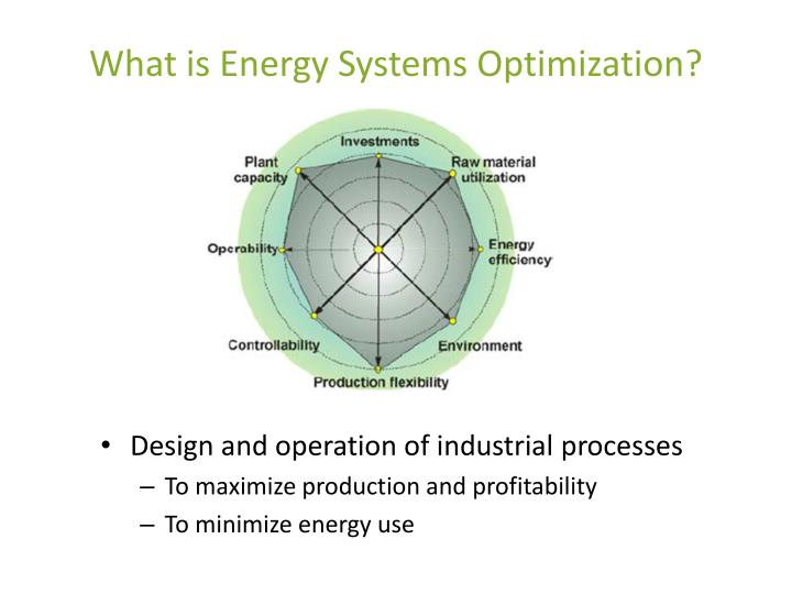What is Energy Systems Optimization?