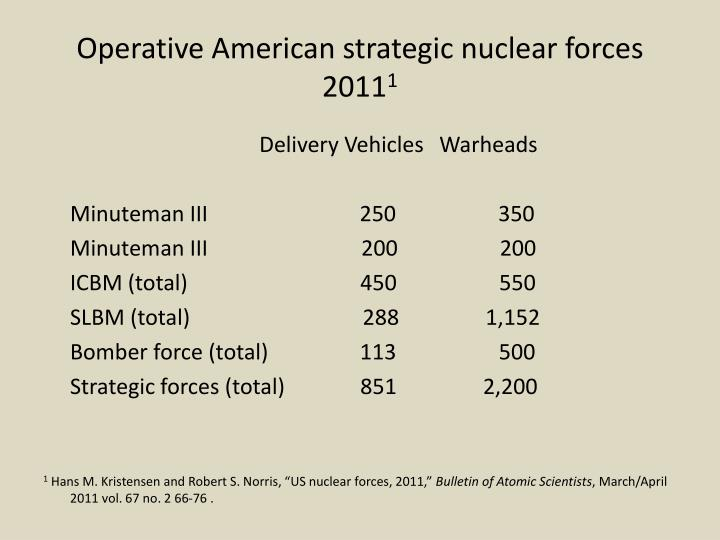 Operative american strategic nuclear forces 2011 1
