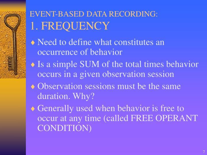 EVENT-BASED DATA RECORDING:
