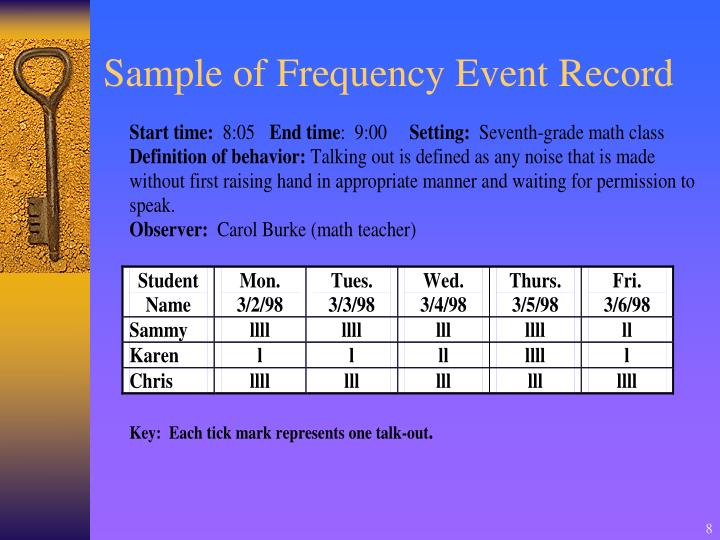 Sample of Frequency Event Record