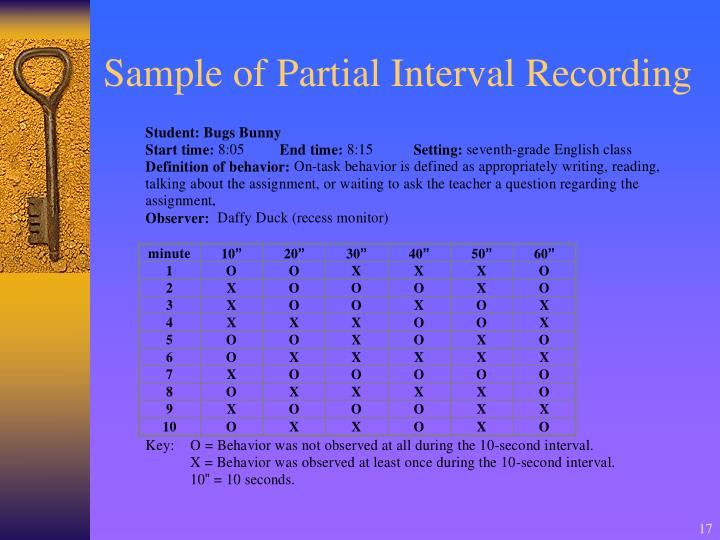 Sample of Partial Interval Recording