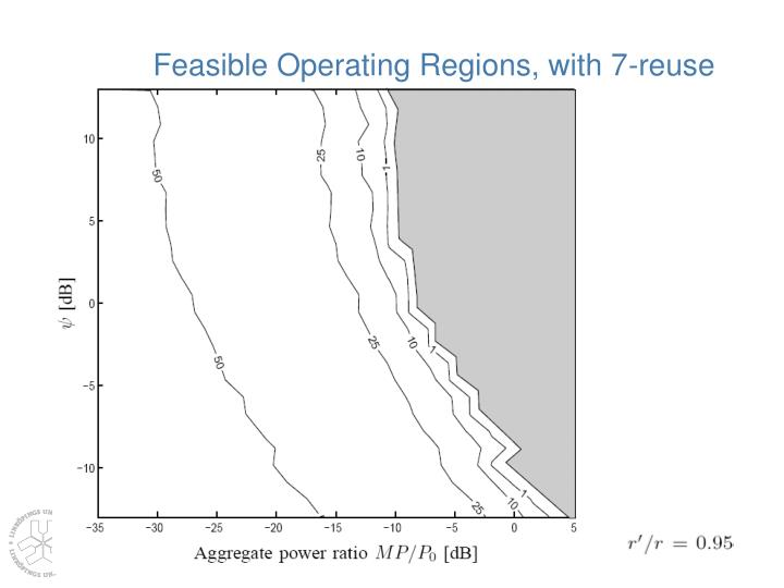 Feasible Operating Regions, with 7-reuse