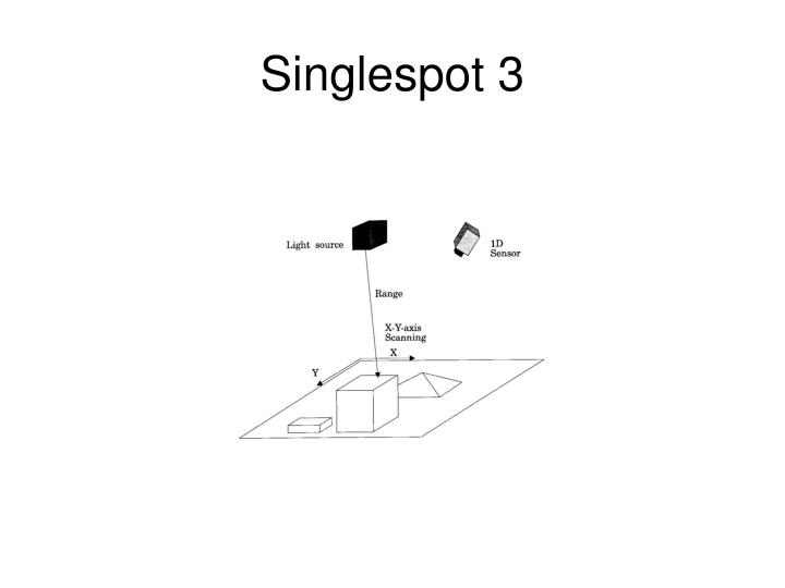 Singlespot 3