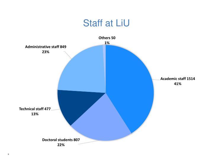 Staff at LiU