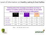 level of information on healthy eating food saftey