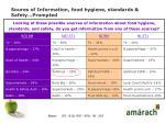 soures of information food hygiene standards safety prompted
