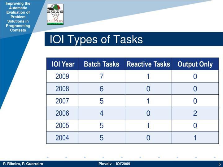 IOI Types of Tasks