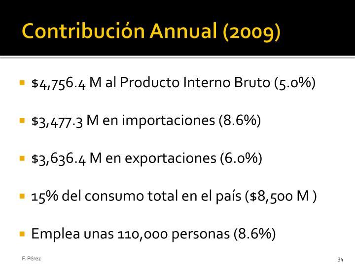 Contribución Annual (2009)
