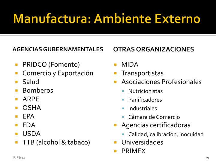 Manufactura: Ambiente Externo
