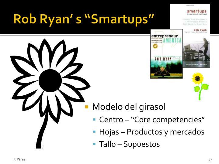 """Rob Ryan' s """"Smartups"""""""