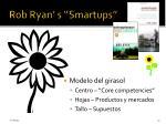rob ryan s smartups