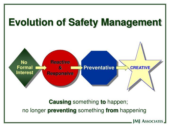 Reactive        &     Responsive