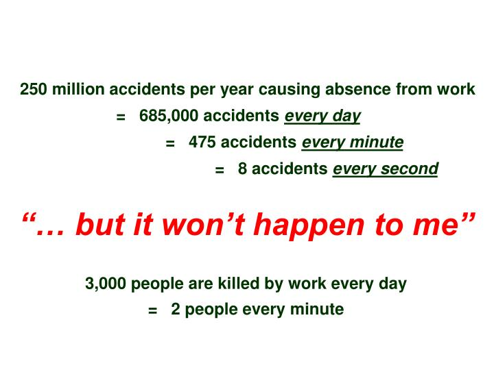250 million accidents per year causing absence from work