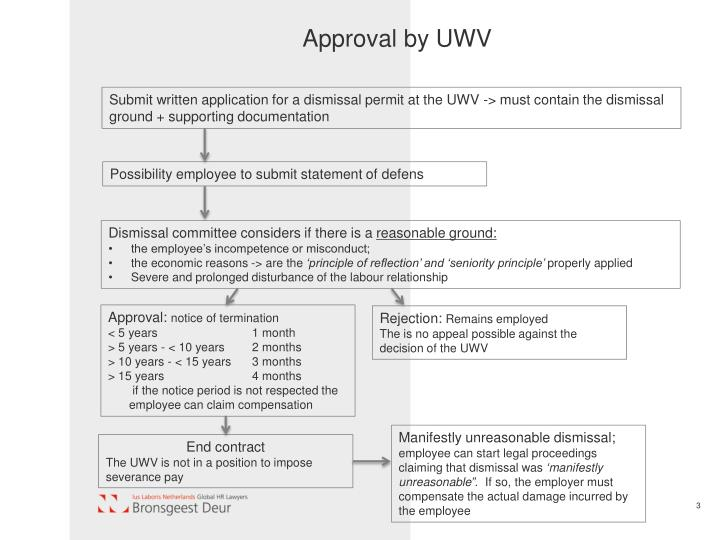 Approval by uwv