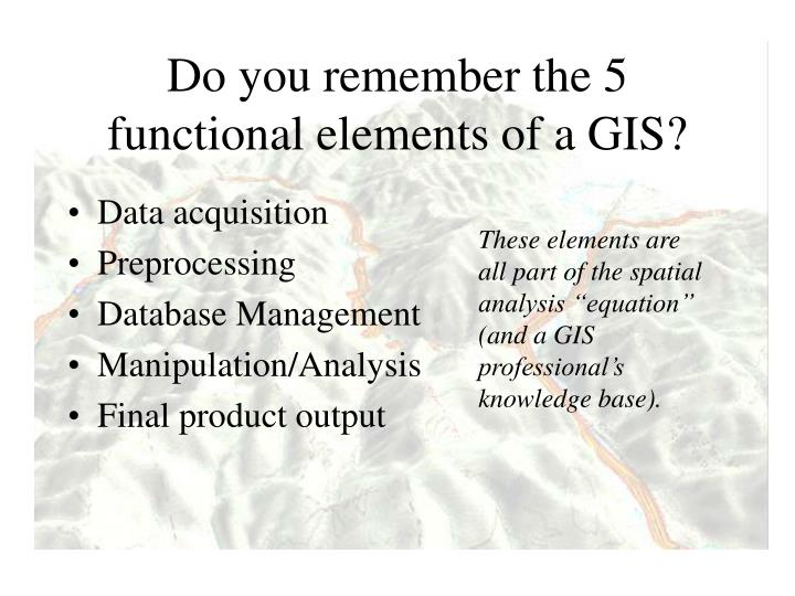 Do you remember the 5 functional elements of a GIS?