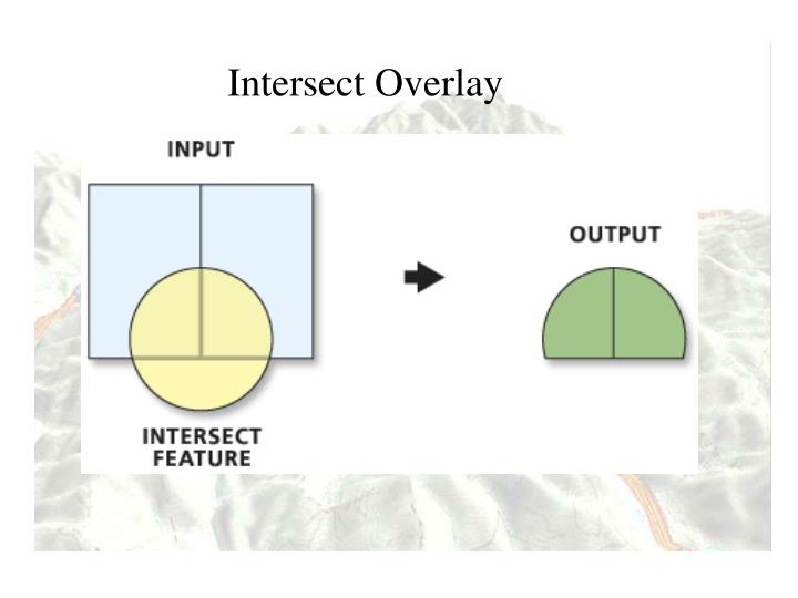 Intersect Overlay