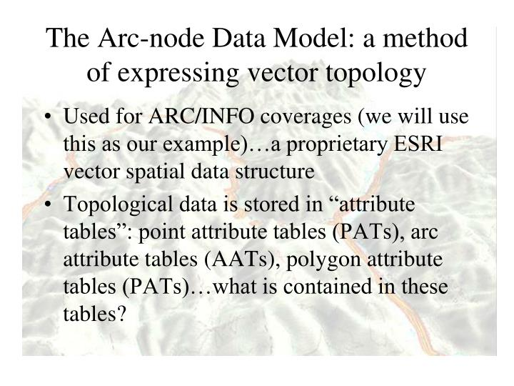 The Arc-node Data Model: a method of expressing vector topology