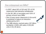 how widespread are iwbs