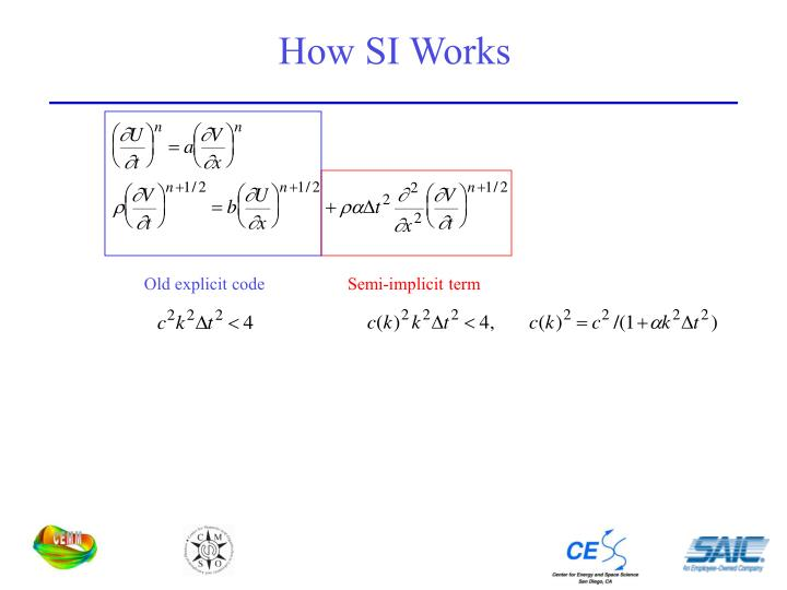 How SI Works