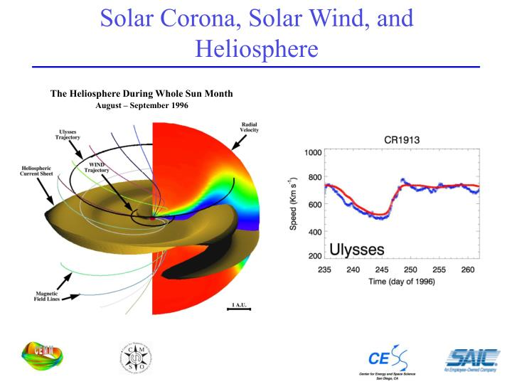 The Heliosphere During Whole Sun Month