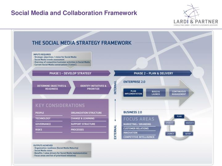 Social media and collaboration framework