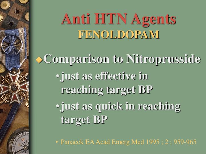 Anti HTN Agents