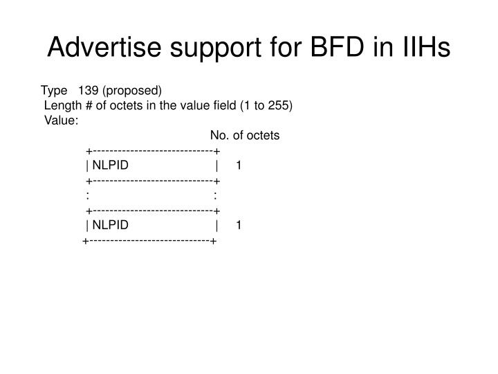 Advertise support for BFD in IIHs