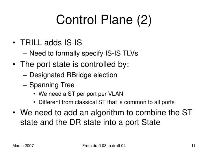 Control Plane (2)