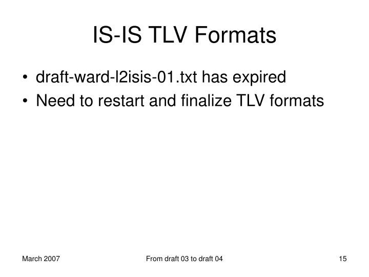 IS-IS TLV Formats
