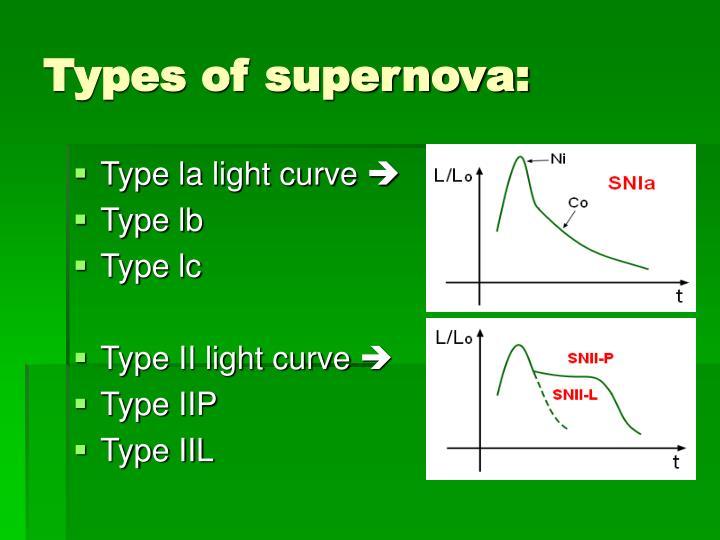 Types of supernova: