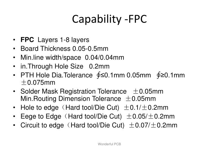 Capability -FPC