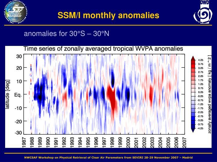 SSM/I monthly anomalies
