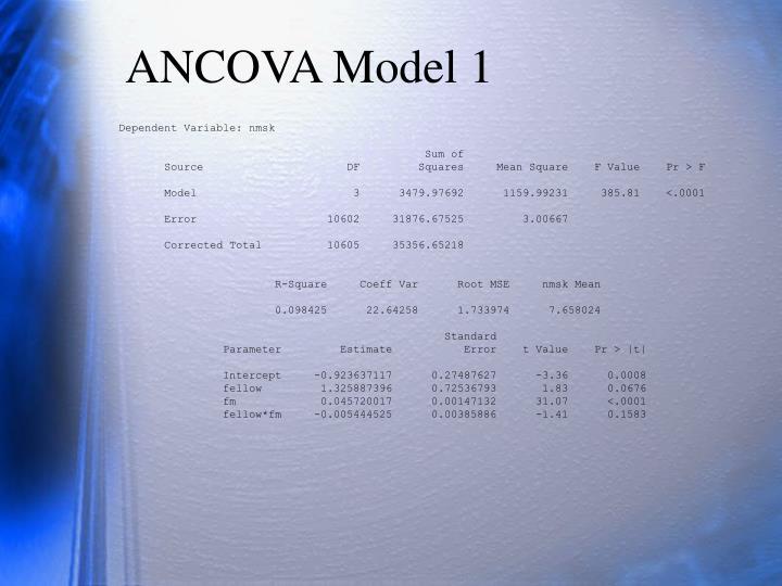 ANCOVA Model 1