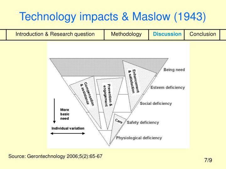 Technology impacts & Maslow (1943)