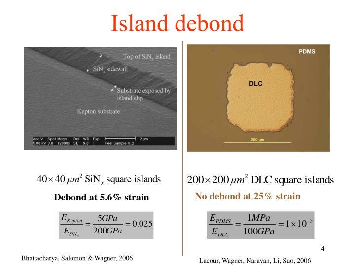 Island debond