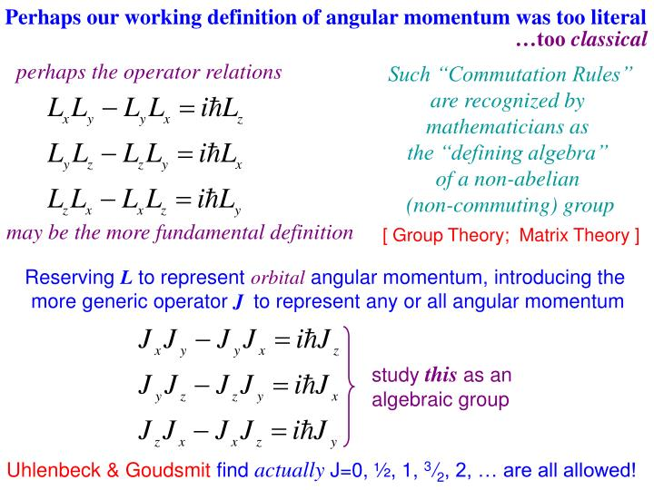 Perhaps our working definition of angular momentum was too literal