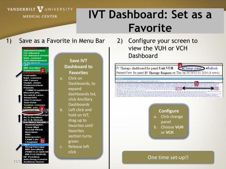 IVT Dashboard: Set as a Favorite
