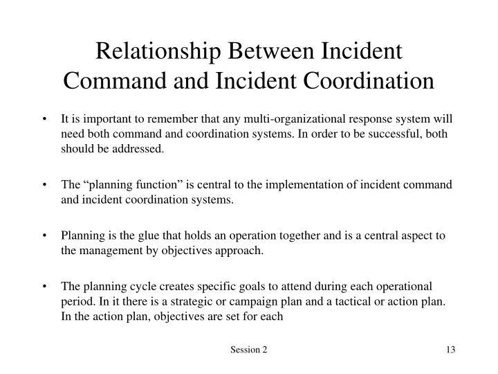 Relationship Between Incident Command and Incident Coordination