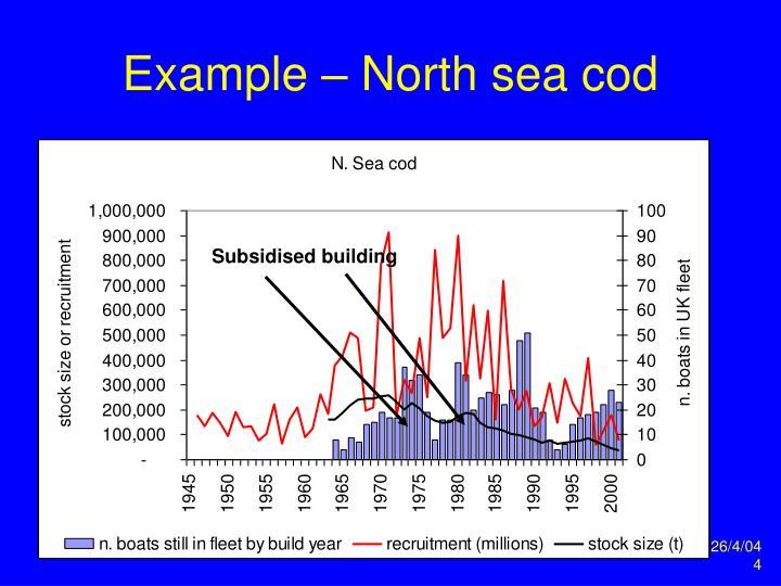 Example – North sea cod